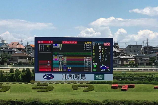 Khám phá trường đua ngựa Urawa (浦和競馬場)